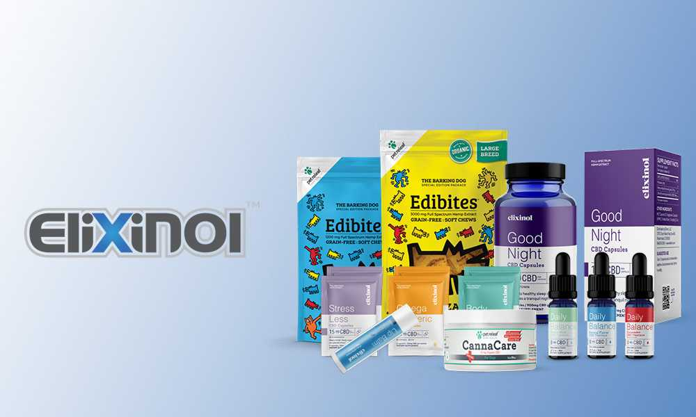 Elixinol Review: (Updated for 2020)