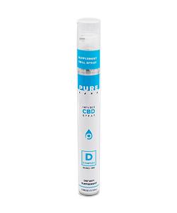 PureKana Oral Spray